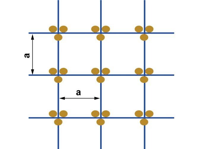 Схема посадки картошки квадратно-гнездовым способом