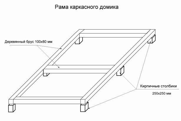 Как построить детский домик своими руками? фото